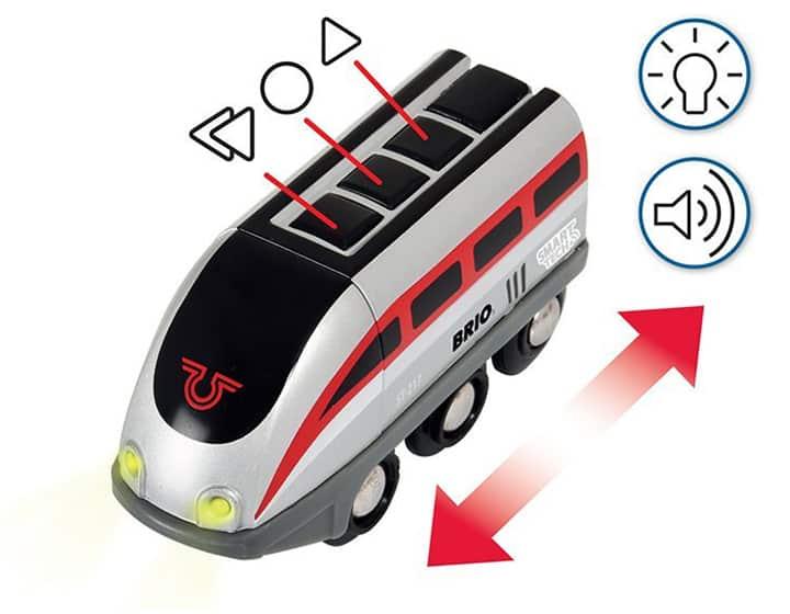elektrische holzeisenbahn unterwegs mit der batterie lok. Black Bedroom Furniture Sets. Home Design Ideas